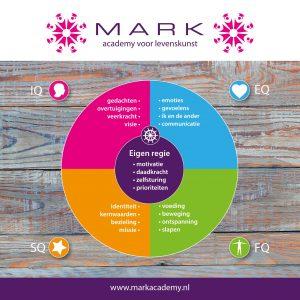 Mark academy